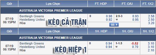 Thông tin tỷ lệ kèo trận Bentleigh Greens vs Heidelberg United