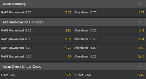 Thông tin tỷ lệ kèo trận RoPS vs Aberdeen