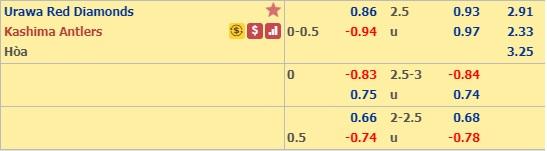 Thông tin tỷ lệ kèo Urawa Reds vs Kashima Antlers