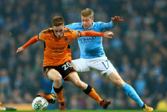 Nhận định trận Wolves vs Man City