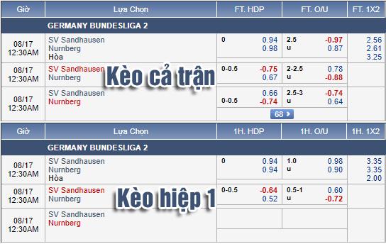 Thông tin tỷ lệ kèo Sandhausen vs Nurnberg