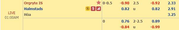 Thông tin tỷ lệ kèo Orgryte vs HalmstadThông tin tỷ lệ kèo Orgryte vs Halmstad