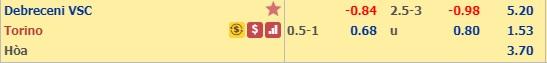 Thông tin tỷ lệ kèo Debrecen vs Torino