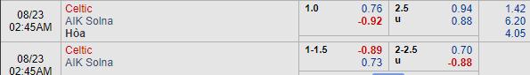 Thông tin tỷ lệ kèo Celtic vs AIK Solna
