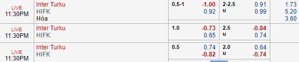 Thông tin tỷ lệ kèo Inter Turku vs HIFK