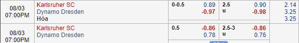 Thông tin tỷ lệ kèo Karlsruher vs Dynamo Dresden