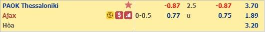 Thông tin tỷ lệ kèo PAOK vs Ajax