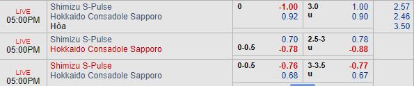 Thông tin tỷ lệ kèo Shimizu vs Consadole Sapporo