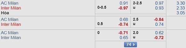 Nhận định trận AC Milan vs Inter (01h45 ngày 22/9)
