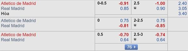 Nhận định trận Atletico Madrid vs Real Madrid (02h00 ngày 29/9)