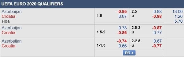 Nhận định trận Azerbaijan vs Croatia (23h00 ngày 9/9)