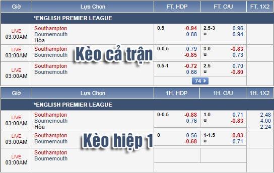 Nhận định trận Southampton vs Bournemouth (02h00 ngày 21/9)