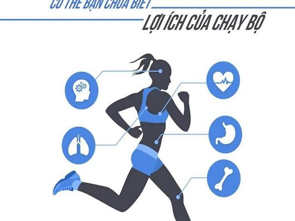 Lợi ích của chạy bộ với cơ thể khiến bạn bất ngờ