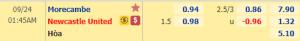Tỷ lệ kèo giữa Morecambe vs Newcastle